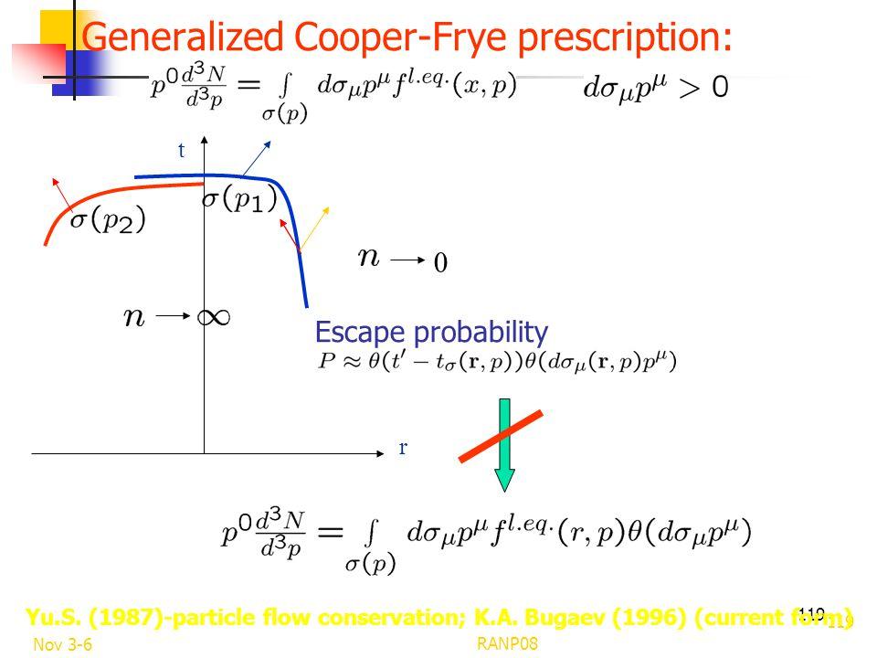 Nov 3-6 RANP08 119 Generalized Cooper-Frye prescription: 119 r t 0 Escape probability Yu.S. (1987)-particle flow conservation; K.A. Bugaev (1996) (cur