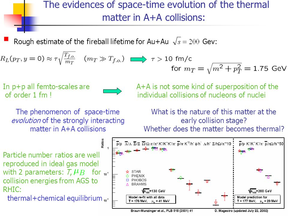 The evidences of space-time evolution of the thermal matter in A+A collisions: Rough estimate of the fireball lifetime for Au+Au Gev: In p+p all femto