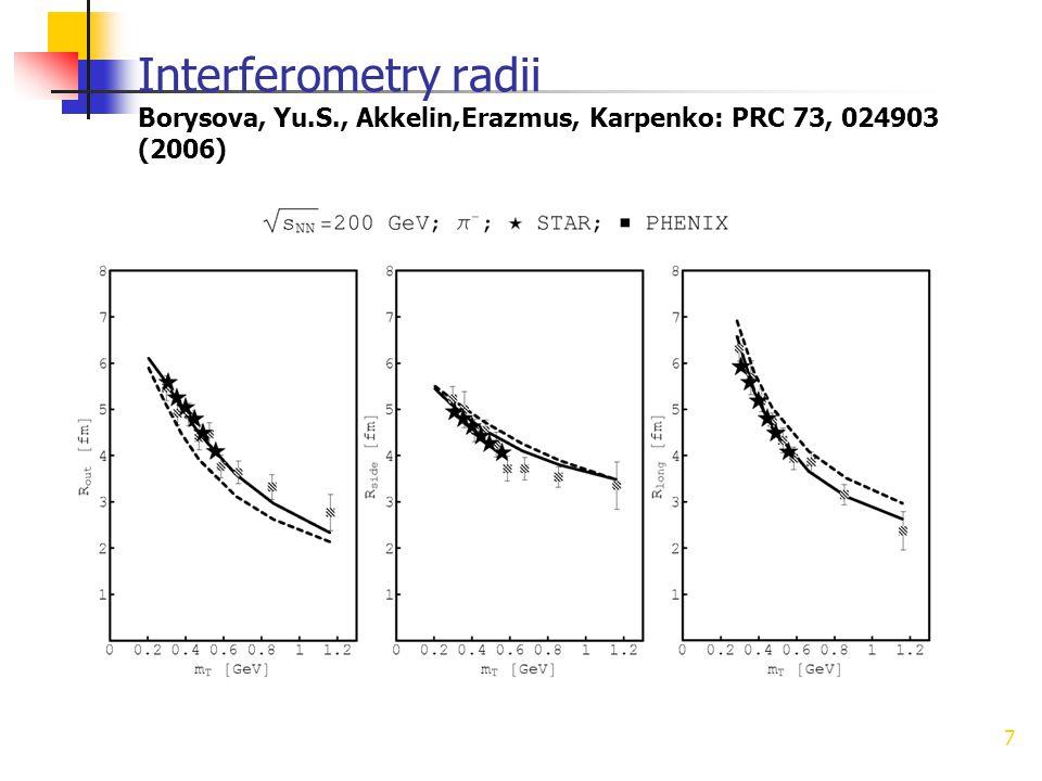 7 Interferometry radii Borysova, Yu.S., Akkelin,Erazmus, Karpenko: PRC 73, 024903 (2006)