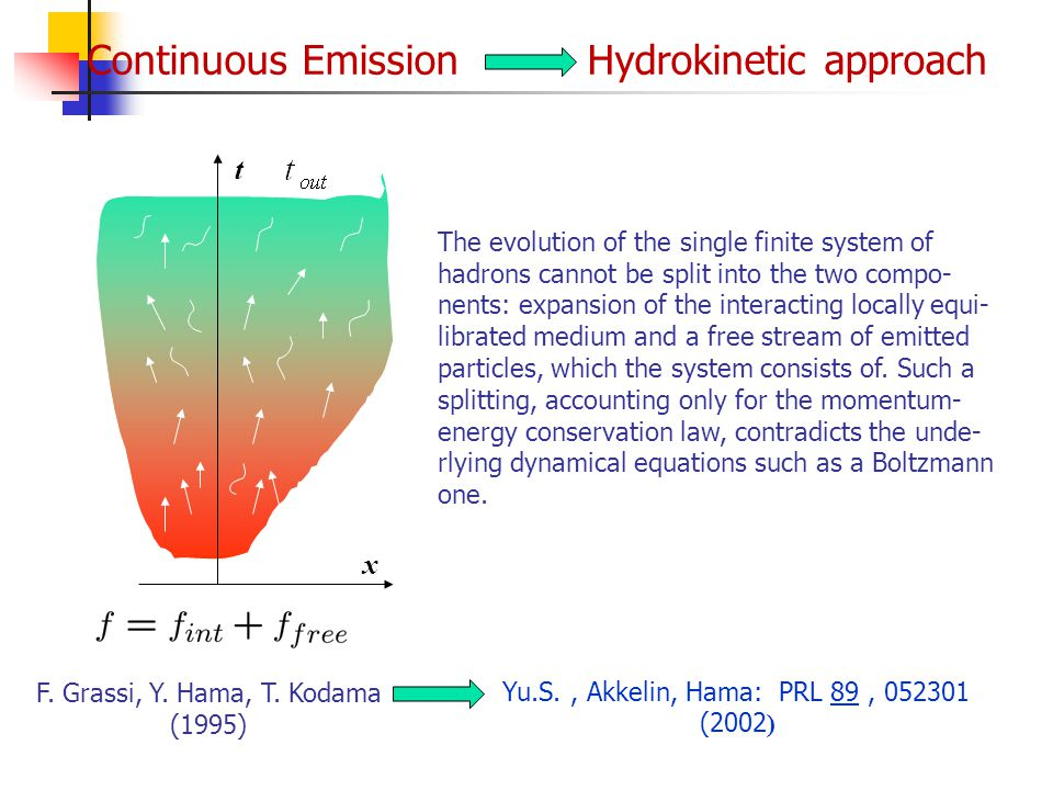 Continuous Emission Hydrokinetic approach t x F. Grassi, Y. Hama, T. Kodama (1995) The evolution of the single finite system of hadrons cannot be spli