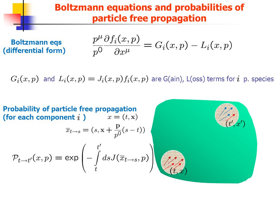 and are G(ain), L(oss) terms for p. species Boltzmann eqs (differential form) Probability of particle free propagation (for each component ) Boltzmann