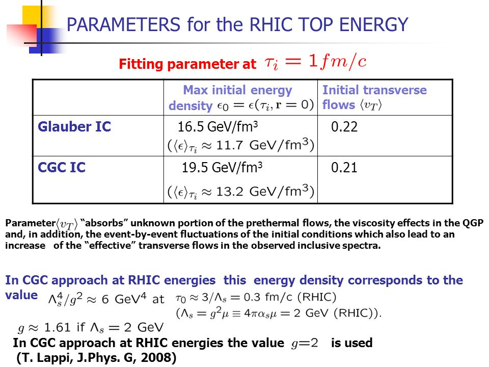PARAMETERS for the RHIC TOP ENERGY In CGC approach at RHIC energies this energy density corresponds to the value Fitting parameter at In CGC approach at RHIC energies the value is used (T.