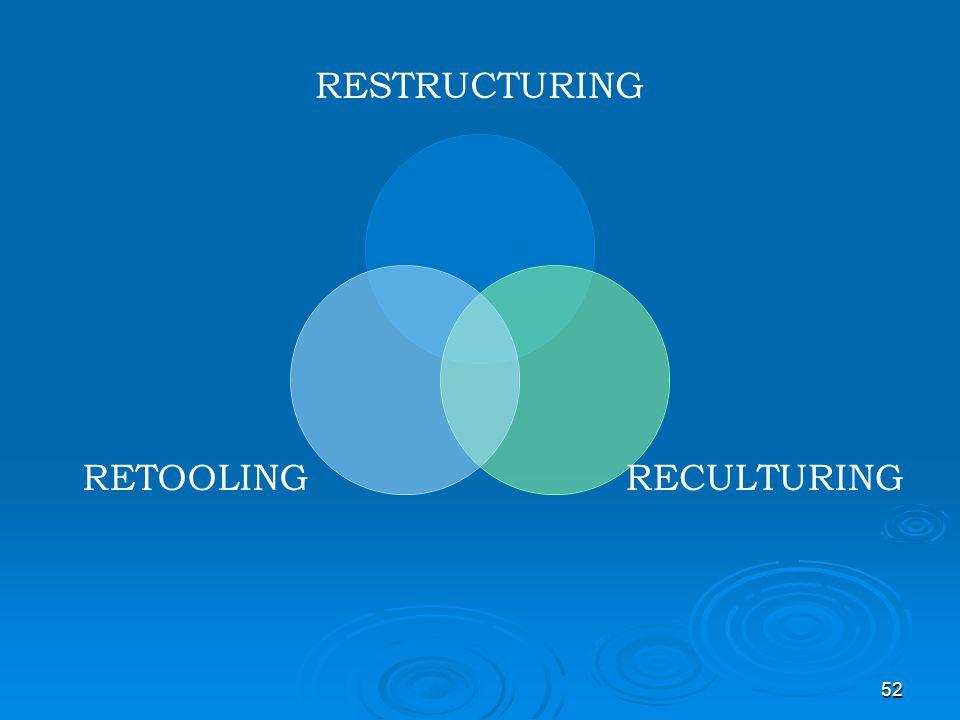 52 RESTRUCTURING RECULTURINGRETOOLING