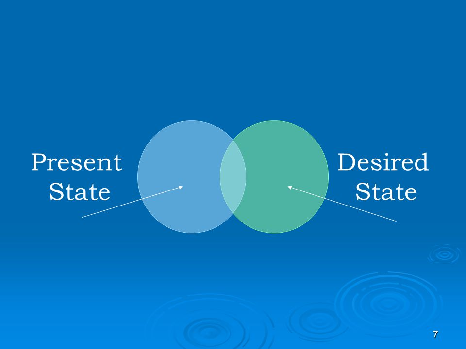 7 Desired State Present State
