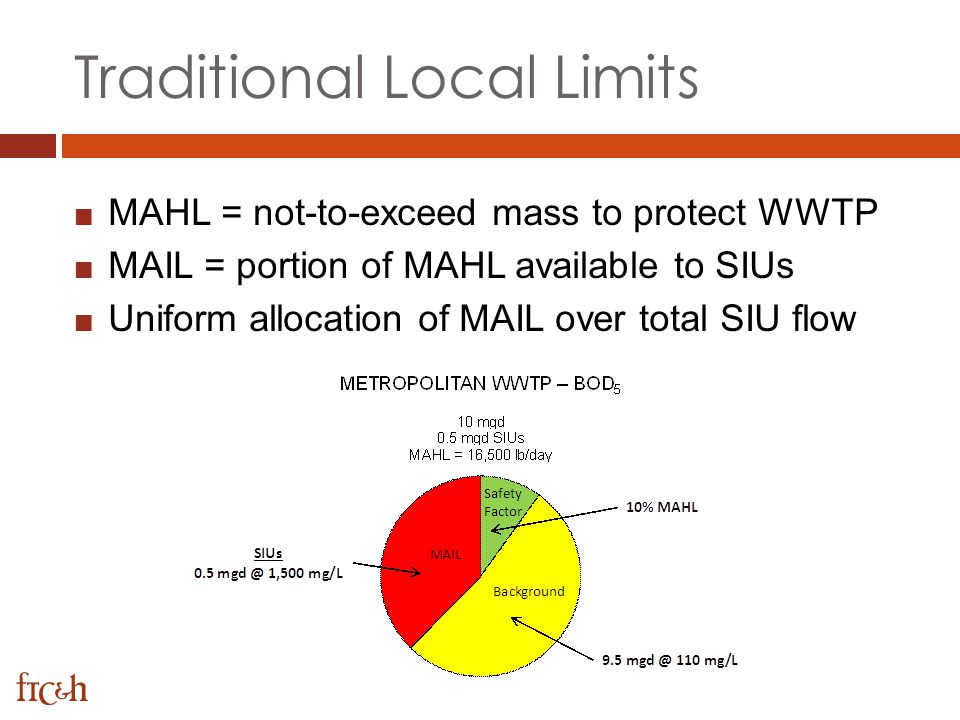 Traditional Local Limits MAHL = not-to-exceed mass to protect WWTP MAIL = portion of MAHL available to SIUs Uniform allocation of MAIL over total SIU