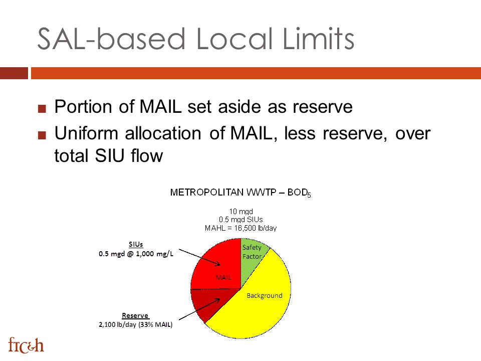 SAL-based Local Limits Portion of MAIL set aside as reserve Uniform allocation of MAIL, less reserve, over total SIU flow