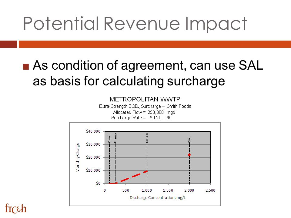 Potential Revenue Impact As condition of agreement, can use SAL as basis for calculating surcharge