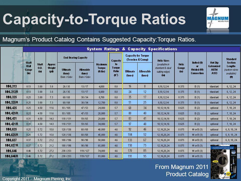 Copyright 2011 – Magnum Piering, Inc. Capacity-to-Torque Ratios Magnums Product Catalog Contains Suggested Capacity:Torque Ratios. From Magnum 2011 Pr