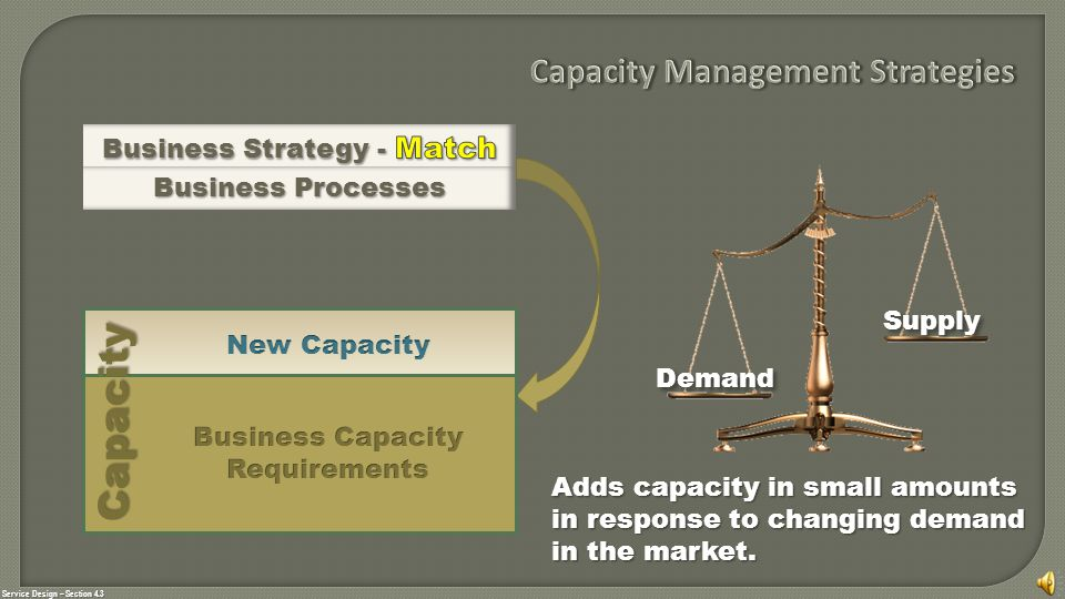 Service Design – Section 4.3 Business Processes Demand Supply Capacity Add capacity only to meet demand.
