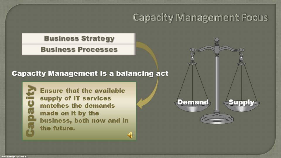 Service Design – Section 4.3 Capacity Business Strategy Business Processes Cost Capacity Capacity Management is a balancing act