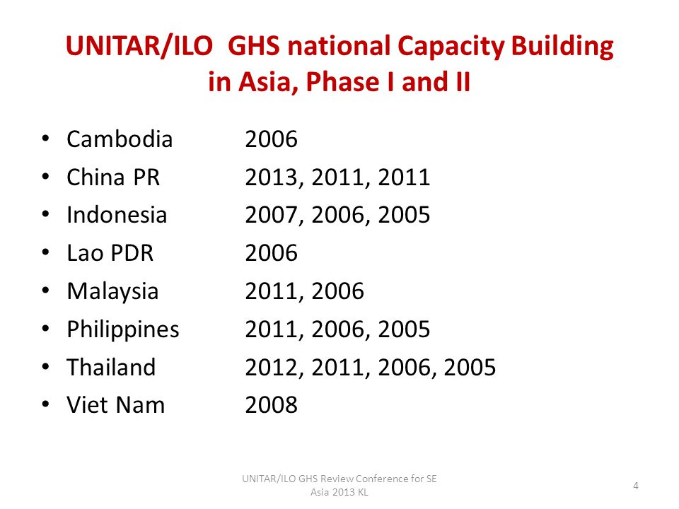 UNITAR/ILO GHS national Capacity Building in Asia, Phase I and II Cambodia2006 China PR2013, 2011, 2011 Indonesia2007, 2006, 2005 Lao PDR2006 Malaysia2011, 2006 Philippines2011, 2006, 2005 Thailand2012, 2011, 2006, 2005 Viet Nam2008 UNITAR/ILO GHS Review Conference for SE Asia 2013 KL 4