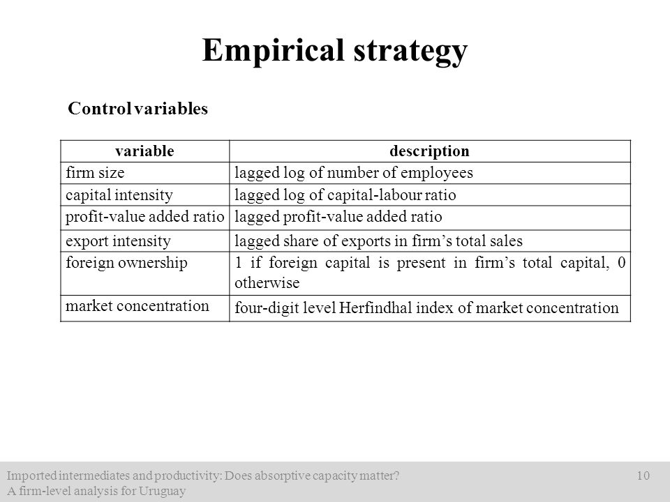 Empirical strategy Imported intermediates and productivity: Does absorptive capacity matter.