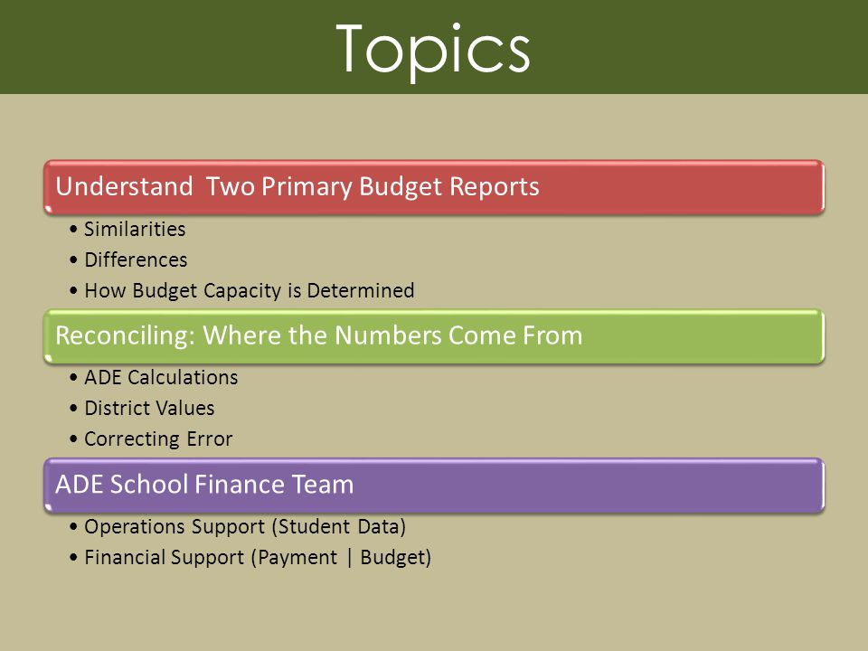 Topics Understand Two Primary Budget Reports Similarities Differences How Budget Capacity is Determined Reconciling: Where the Numbers Come From ADE Calculations District Values Correcting Error ADE School Finance Team Operations Support (Student Data) Financial Support (Payment | Budget)