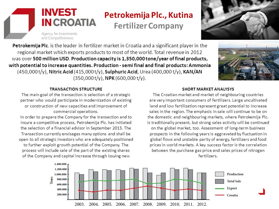 Petrokemija Plc., Kutina Fertilizer Company Petrokemija Plc.