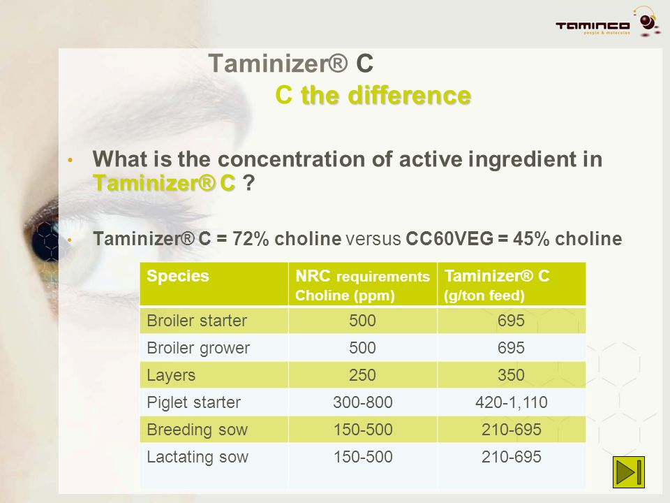 the difference Taminizer® C C the difference Taminizer® C What is the concentration of active ingredient in Taminizer® C ? Taminizer® C = 72% choline