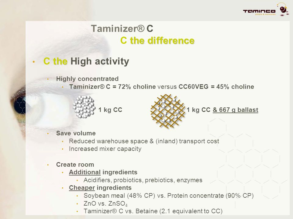 the difference Taminizer® C C the difference the C the High activity Highly concentrated Taminizer® C = 72% choline versus CC60VEG = 45% choline 1 kg
