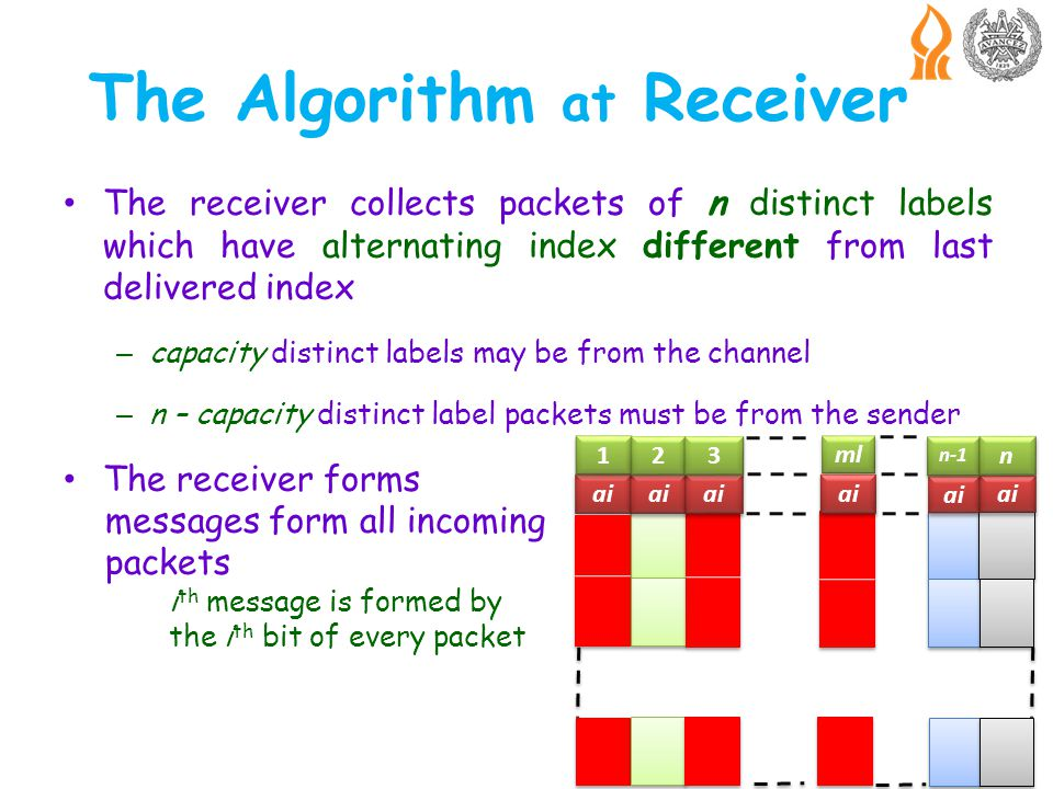 The Algorithm at Receiver The receiver collects packets of n distinct labels which have alternating index different from last delivered index – capacity distinct labels may be from the channel – n – capacity distinct label packets must be from the sender The receiver forms messages form all incoming packets i th message is formed by the i th bit of every packet ai 1 1 2 2 3 3 ml n-1 n n ai