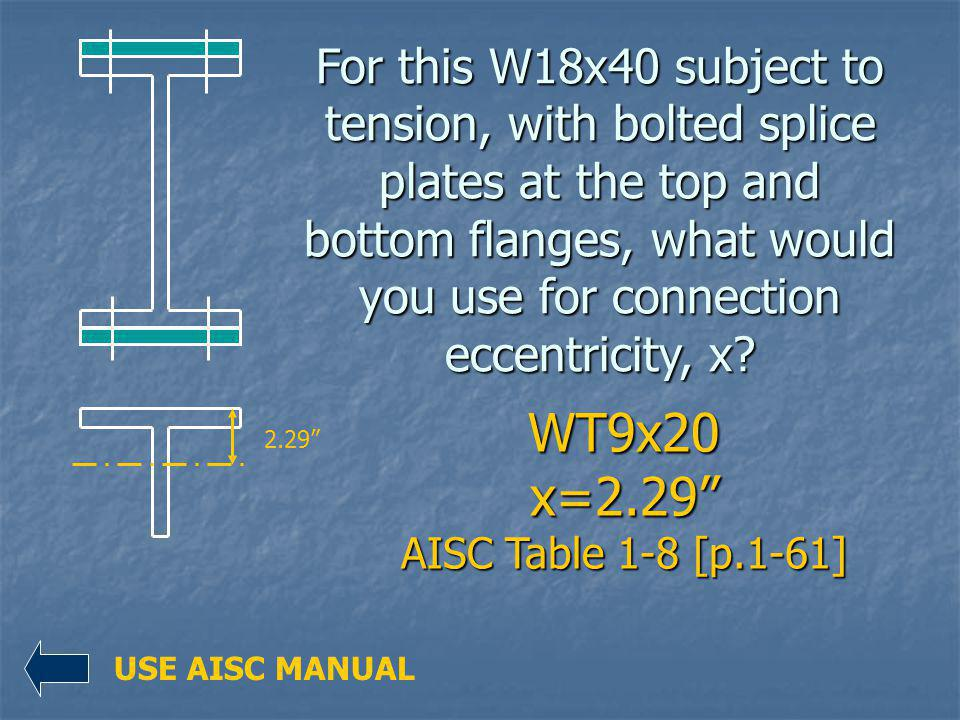 For this W18x40 subject to tension, with bolted splice plates at the top and bottom flanges, what would you use for connection eccentricity, x? WT9x20