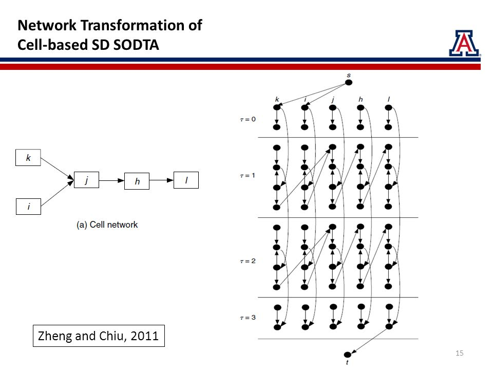 Zheng and Chiu, 2011 Network Transformation of Cell-based SD SODTA 15