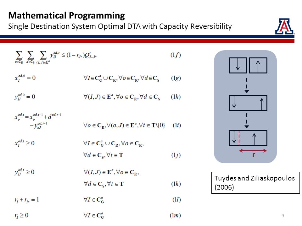 Mathematical Programming Single Destination System Optimal DTA with Capacity Reversibility Tuydes and Ziliaskopoulos (2006) 9 r