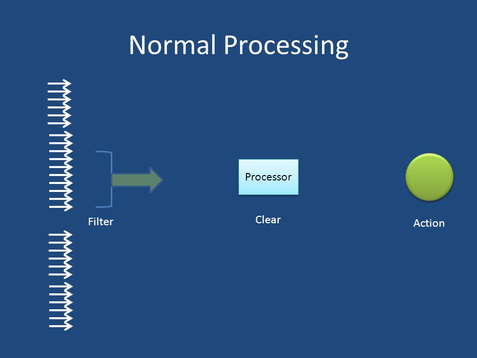 Normal Processing Filter Processor Action Clear