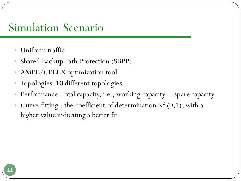 Simulation Scenario Uniform traffic Shared Backup Path Protection (SBPP) AMPL/CPLEX optimization tool Topologies: 10 different topologies Performance:
