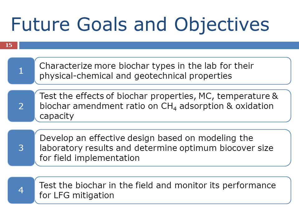 Future Goals and Objectives 15 Characterize more biochar types in the lab for their physical-chemical and geotechnical properties Test the effects of