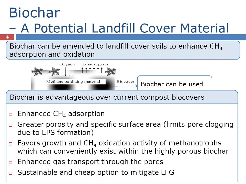 Future Goals and Objectives 15 Characterize more biochar types in the lab for their physical-chemical and geotechnical properties Test the effects of biochar properties, MC, temperature & biochar amendment ratio on CH 4 adsorption & oxidation capacity Develop an effective design based on modeling the laboratory results and determine optimum biocover size for field implementation Test the biochar in the field and monitor its performance for LFG mitigation 1 2 3 4