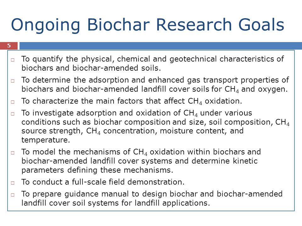 Batch Adsorption Testing – Biochars used 6 1.BS : Biochar Solutions Inc.
