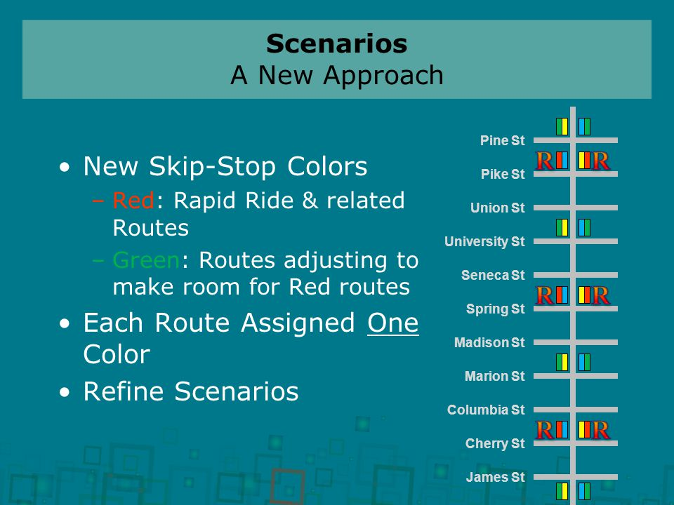 New Skip-Stop Colors –Red: Rapid Ride & related Routes –Green: Routes adjusting to make room for Red routes Each Route Assigned One Color Refine Scenarios Scenarios A New Approach Pine St Pike St Union St University St Seneca St Spring St Madison St Marion St Columbia St Cherry St James St