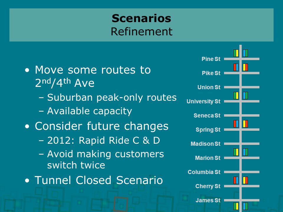 Move some routes to 2 nd /4 th Ave –Suburban peak-only routes –Available capacity Consider future changes –2012: Rapid Ride C & D –Avoid making customers switch twice Tunnel Closed Scenario Scenarios Refinement Pine St Pike St Union St University St Seneca St Spring St Madison St Marion St Columbia St Cherry St James St
