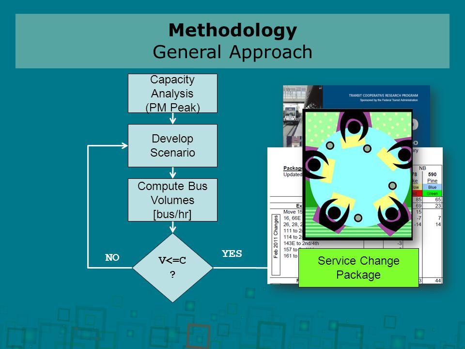 Methodology General Approach Develop Scenario V<=C .