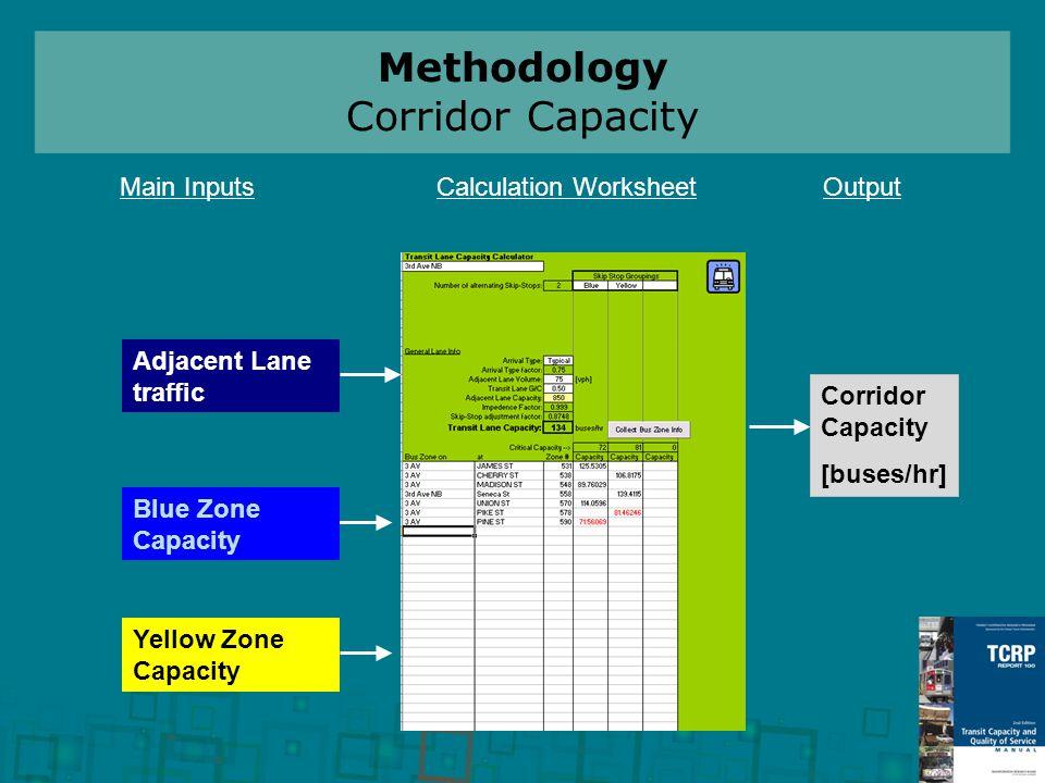 Methodology Corridor Capacity Adjacent Lane traffic Corridor Capacity [buses/hr] Yellow Zone Capacity Blue Zone Capacity Main InputsCalculation WorksheetOutput
