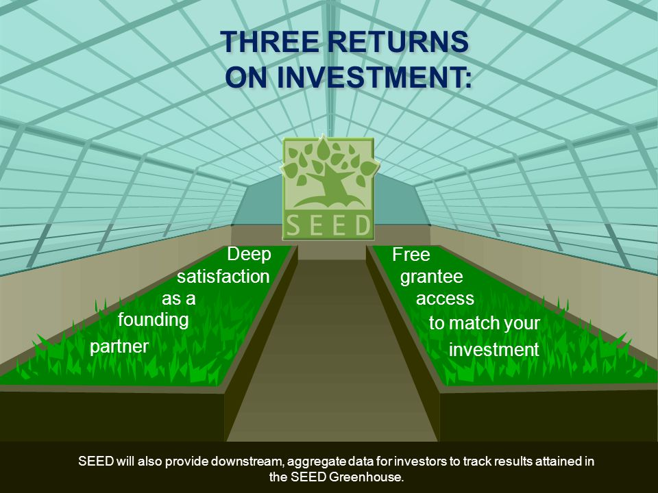 SEED will also provide downstream, aggregate data for investors to track results attained in the SEED Greenhouse. THREE RETURNS ON INVESTMENT: THREE R