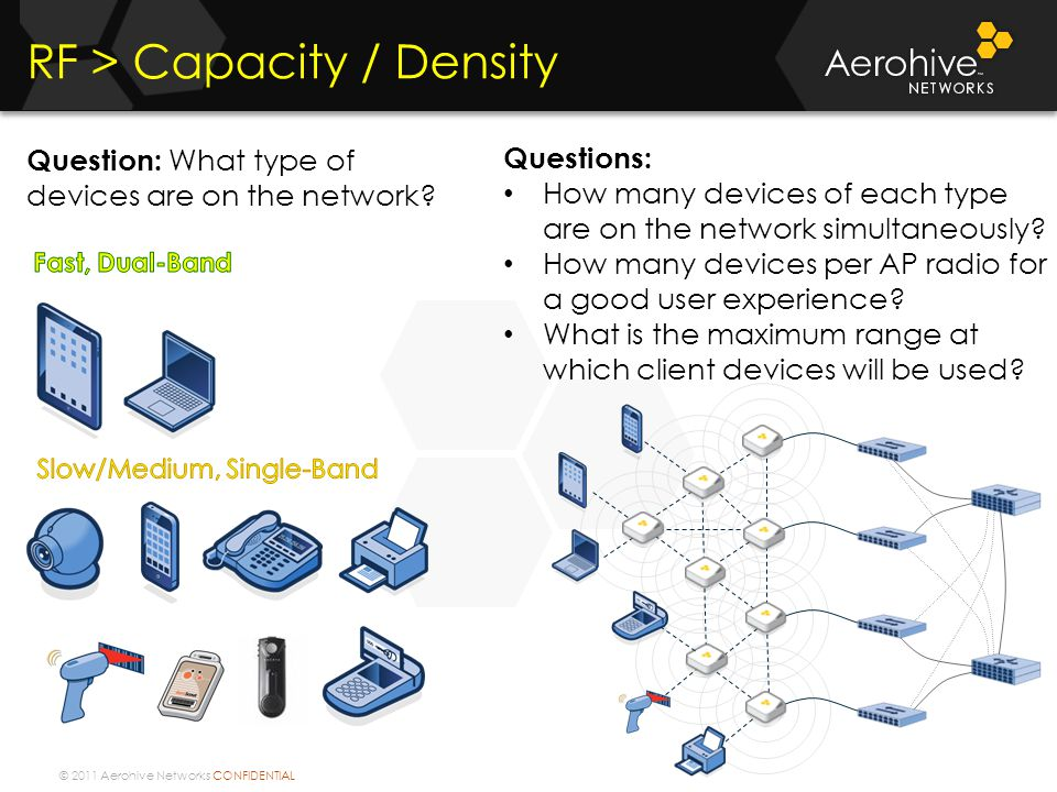 © 2011 Aerohive Networks CONFIDENTIAL RF > Capacity / Density Questions: How many devices of each type are on the network simultaneously.
