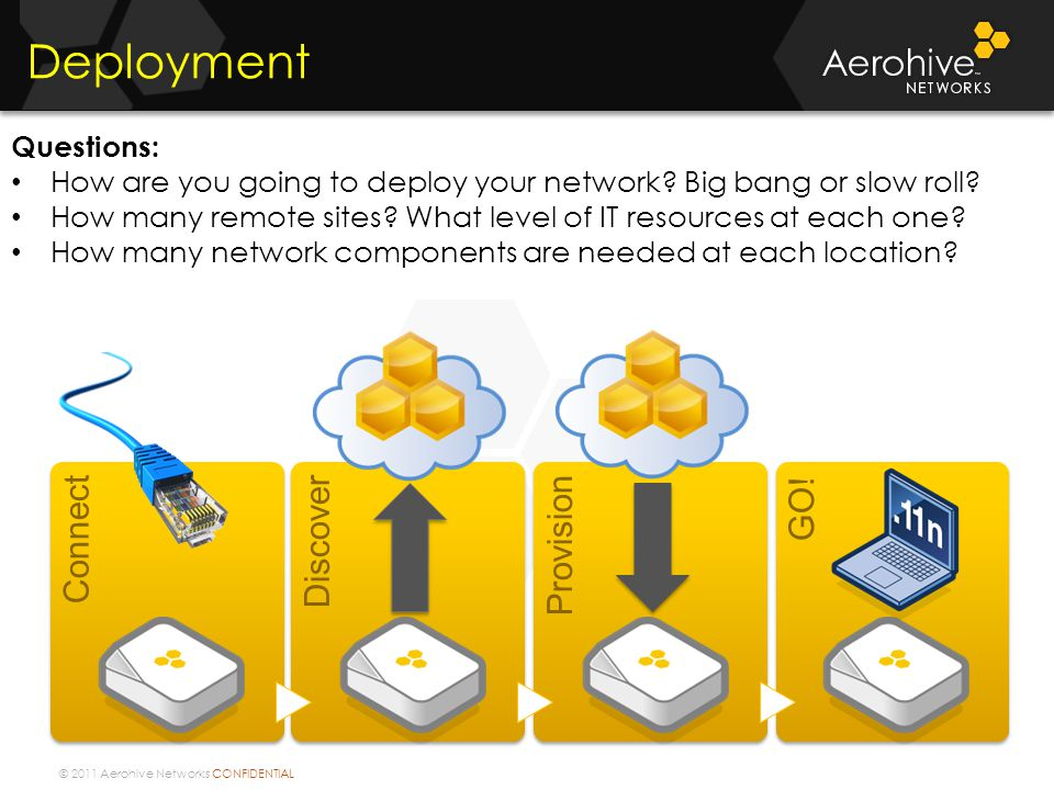 © 2011 Aerohive Networks CONFIDENTIAL Deployment Questions: How are you going to deploy your network.