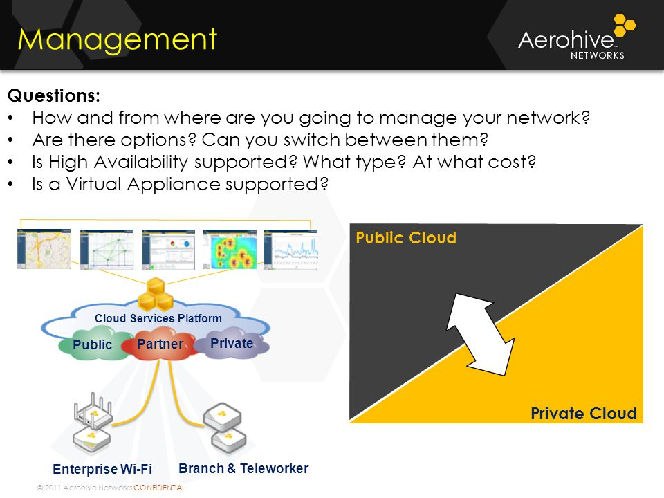 © 2011 Aerohive Networks CONFIDENTIAL Questions: How and from where are you going to manage your network.