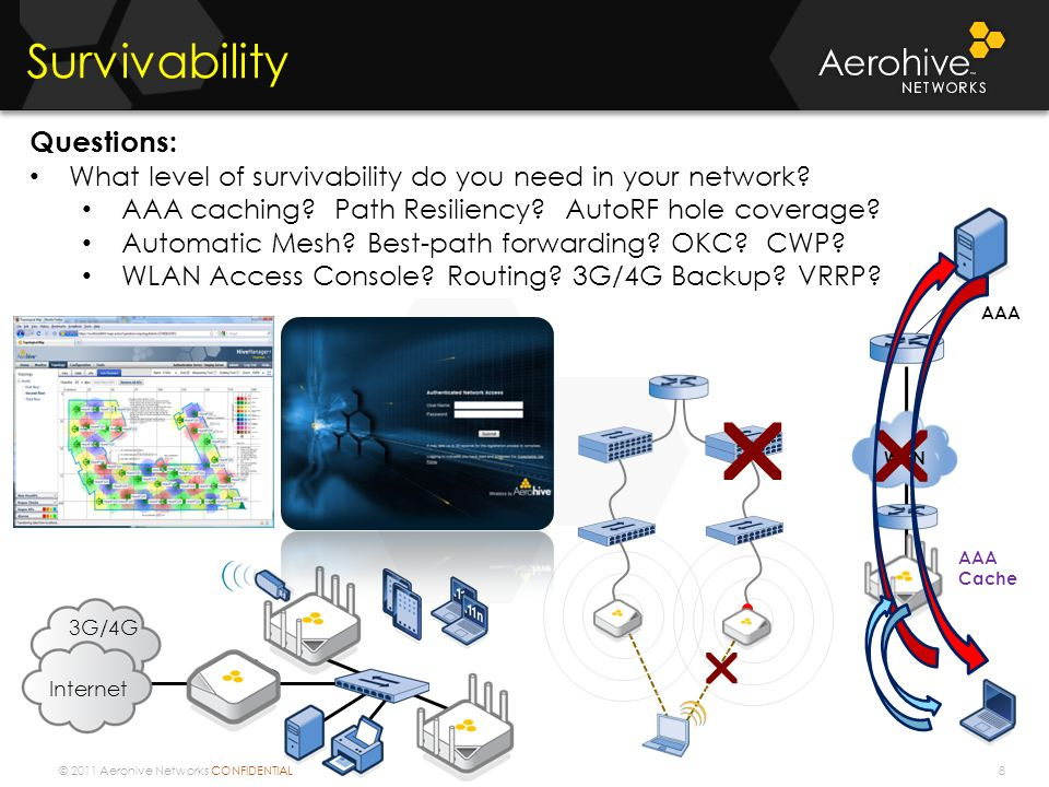 © 2011 Aerohive Networks CONFIDENTIAL 8 Survivability Questions: What level of survivability do you need in your network.