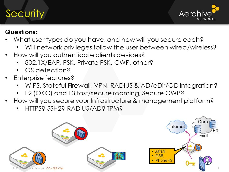 © 2011 Aerohive Networks CONFIDENTIAL 9 Security Questions: What user types do you have, and how will you secure each.