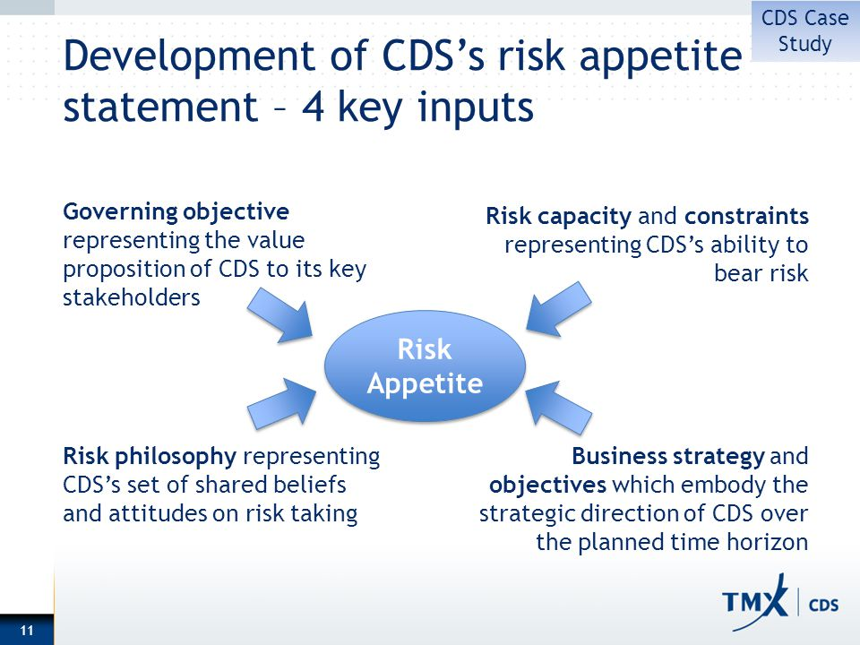 Development of CDSs risk appetite statement – 4 key inputs 11 Risk Appetite Governing objective representing the value proposition of CDS to its key stakeholders Risk capacity and constraints representing CDSs ability to bear risk Risk philosophy representing CDSs set of shared beliefs and attitudes on risk taking Business strategy and objectives which embody the strategic direction of CDS over the planned time horizon CDS Case Study
