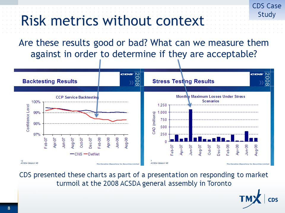 Risk metrics without context 8 CDS presented these charts as part of a presentation on responding to market turmoil at the 2008 ACSDA general assembly in Toronto Are these results good or bad.