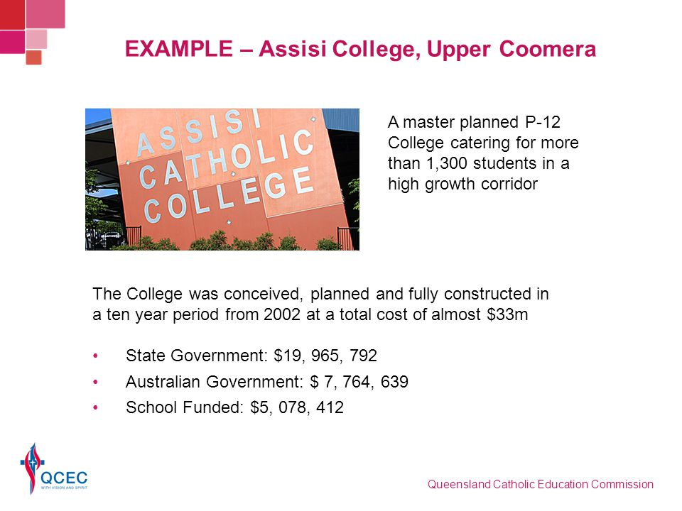 The College was conceived, planned and fully constructed in a ten year period from 2002 at a total cost of almost $33m State Government: $19, 965, 792 Australian Government: $ 7, 764, 639 School Funded: $5, 078, 412 EXAMPLE – Assisi College, Upper Coomera A master planned P-12 College catering for more than 1,300 students in a high growth corridor