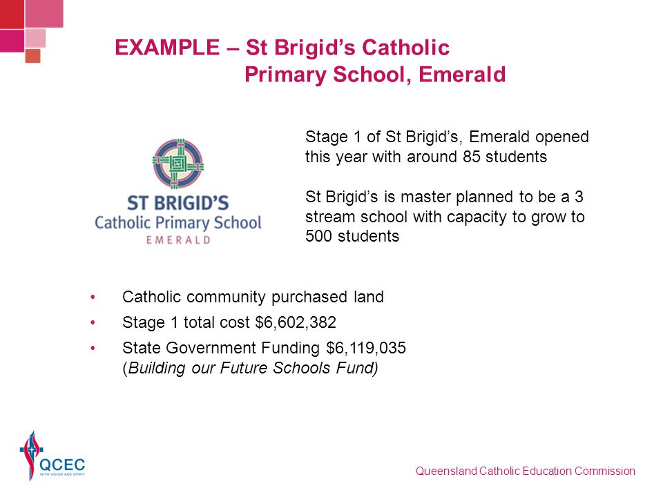 Queensland Catholic Education Commission Catholic community purchased land Stage 1 total cost $6,602,382 State Government Funding $6,119,035 (Building our Future Schools Fund) EXAMPLE – St Brigids Catholic Primary School, Emerald Stage 1 of St Brigids, Emerald opened this year with around 85 students St Brigids is master planned to be a 3 stream school with capacity to grow to 500 students