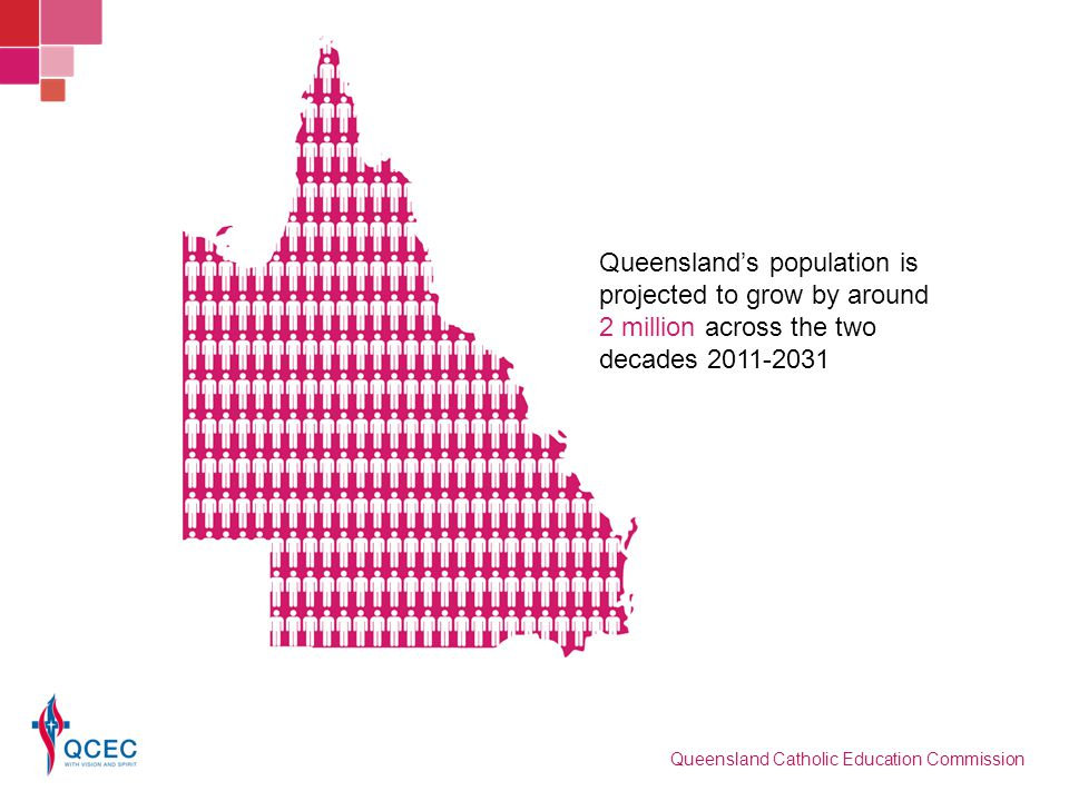 Queenslands population is projected to grow by around 2 million across the two decades 2011-2031