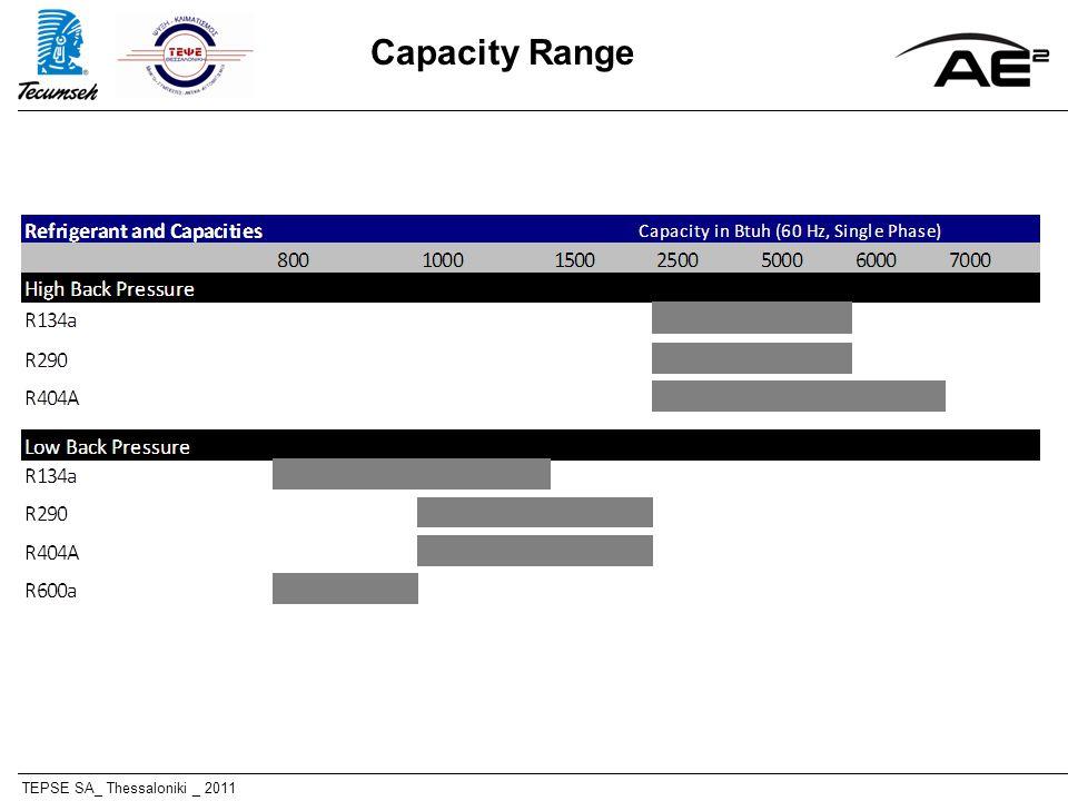 TEPSE SA_ Thessaloniki _ 2011 Capacity Range