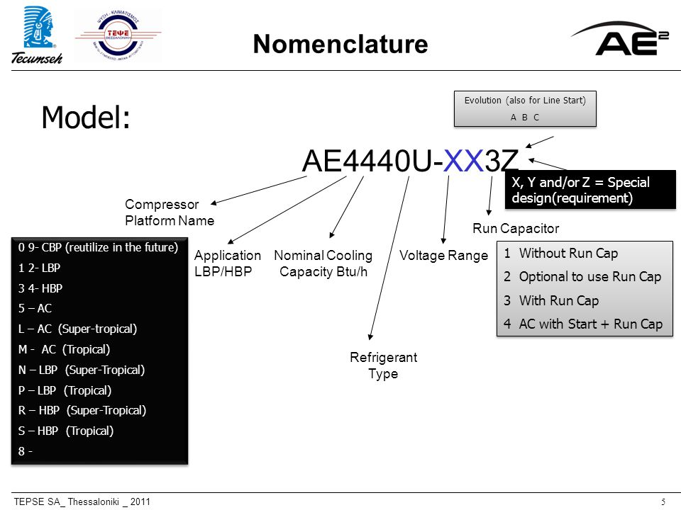 TEPSE SA_ Thessaloniki _ 20115 Nomenclature Model: AE4440U-XX3Z Compressor Platform Name Nominal Cooling Capacity Btu/h Refrigerant Type Voltage RangeApplication LBP/HBP Run Capacitor Evolution (also for Line Start) A B C Evolution (also for Line Start) A B C 0 9- CBP (reutilize in the future) 1 2- LBP 3 4- HBP 5 – AC L – AC (Super-tropical) M - AC (Tropical) N – LBP (Super-Tropical) P – LBP (Tropical) R – HBP (Super-Tropical) S – HBP (Tropical) 8 - 0 9- CBP (reutilize in the future) 1 2- LBP 3 4- HBP 5 – AC L – AC (Super-tropical) M - AC (Tropical) N – LBP (Super-Tropical) P – LBP (Tropical) R – HBP (Super-Tropical) S – HBP (Tropical) 8 - 1 Without Run Cap 2 Optional to use Run Cap 3 With Run Cap 4 AC with Start + Run Cap 1 Without Run Cap 2 Optional to use Run Cap 3 With Run Cap 4 AC with Start + Run Cap X, Y and/or Z = Special design(requirement)