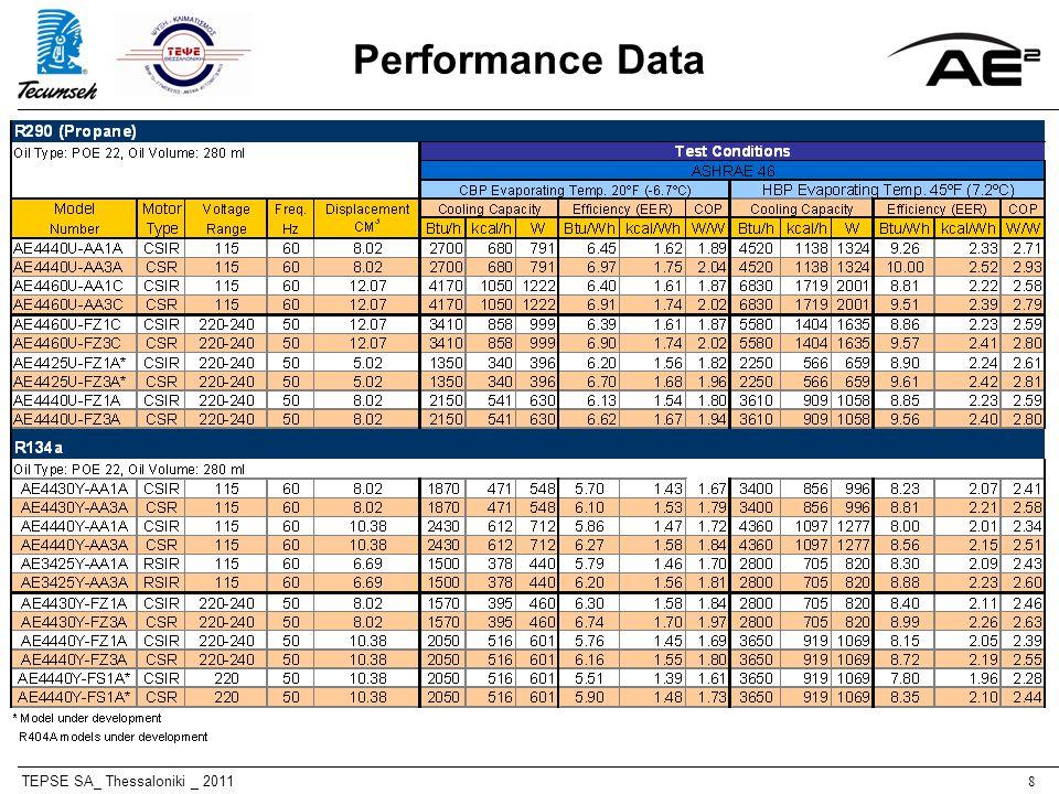 TEPSE SA_ Thessaloniki _ 20118 Performance Data