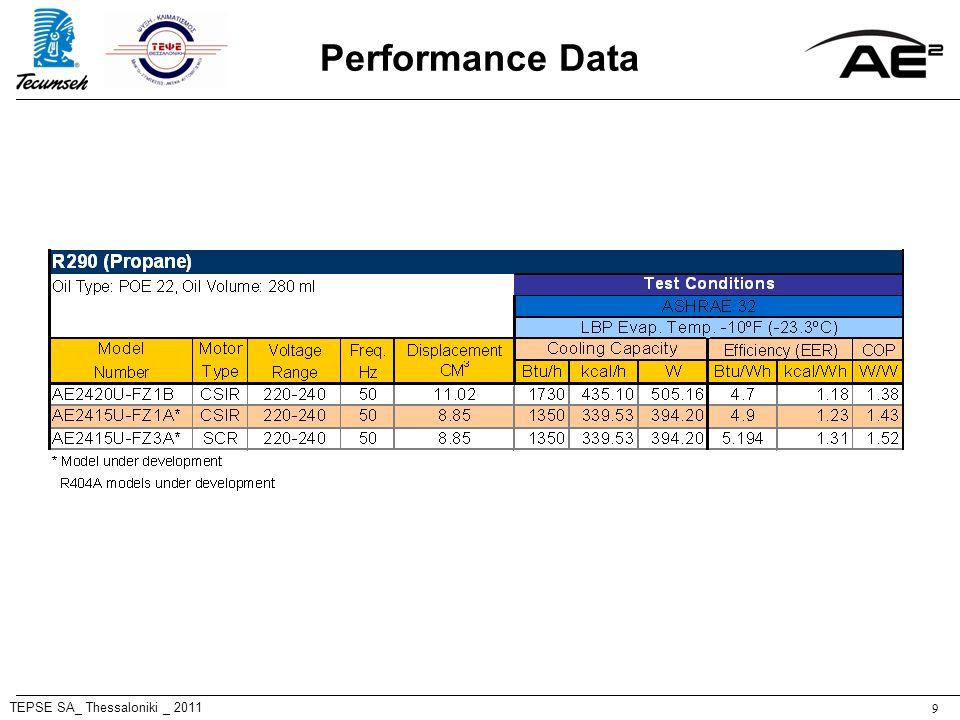TEPSE SA_ Thessaloniki _ 2011 9 Performance Data
