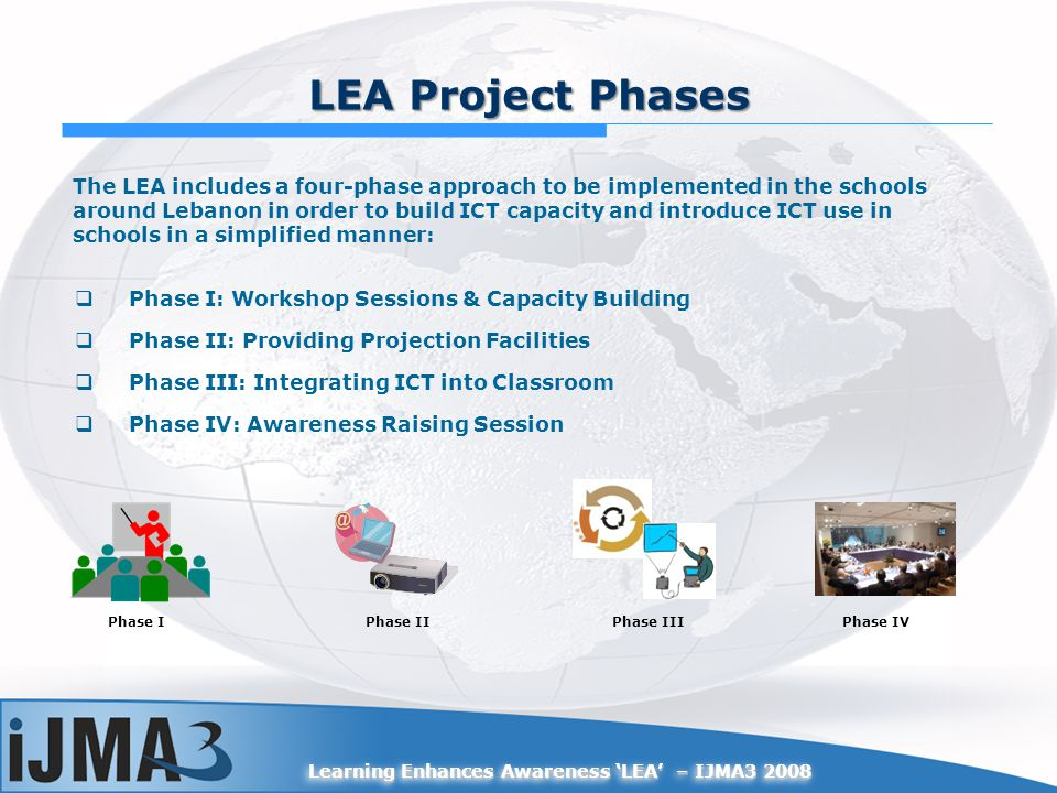 Learning Enhances Awareness LEA – IJMA3 2008 LEA Project Phases The LEA includes a four-phase approach to be implemented in the schools around Lebanon in order to build ICT capacity and introduce ICT use in schools in a simplified manner: Phase IPhase IIPhase III Phase I: Workshop Sessions & Capacity Building Phase II: Providing Projection Facilities Phase III: Integrating ICT into Classroom Phase IV: Awareness Raising Session Phase IV