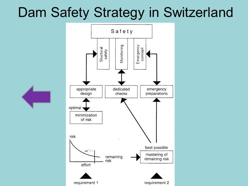 Kurit Kara Consulting Engineers Dam Safety Strategy in Switzerland